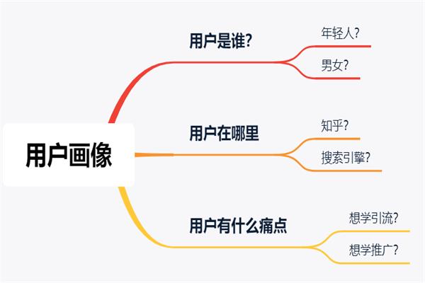 郑州二七网络推广公司哪家好
