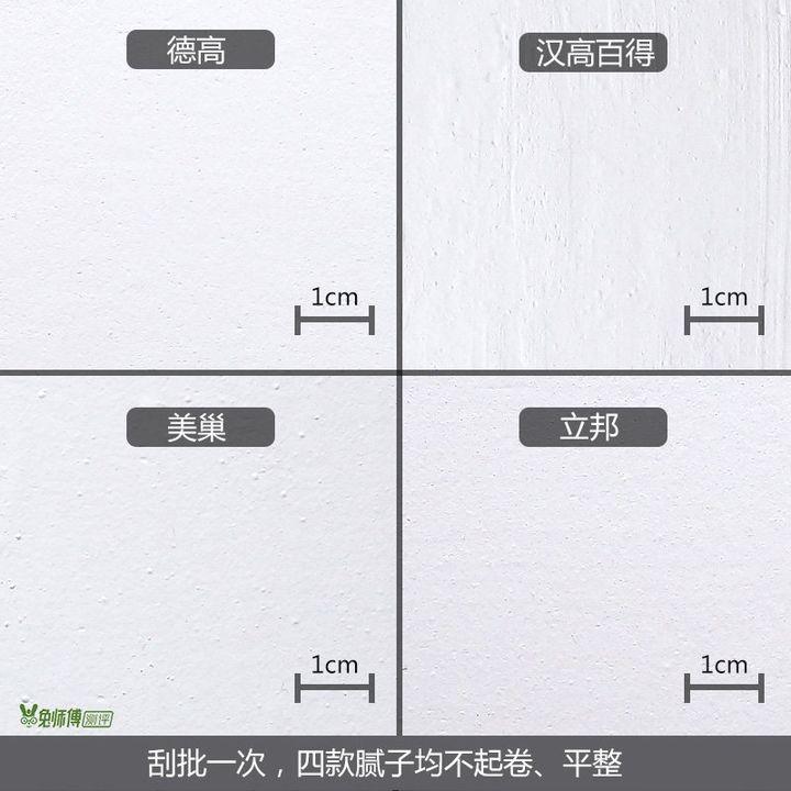 鄭州膩子粉廠家