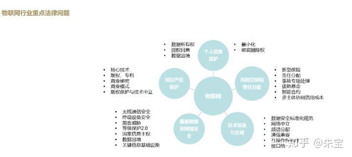 是时候放点干货了,给正在做十四五规划以及集团产业战略规划的亲们!