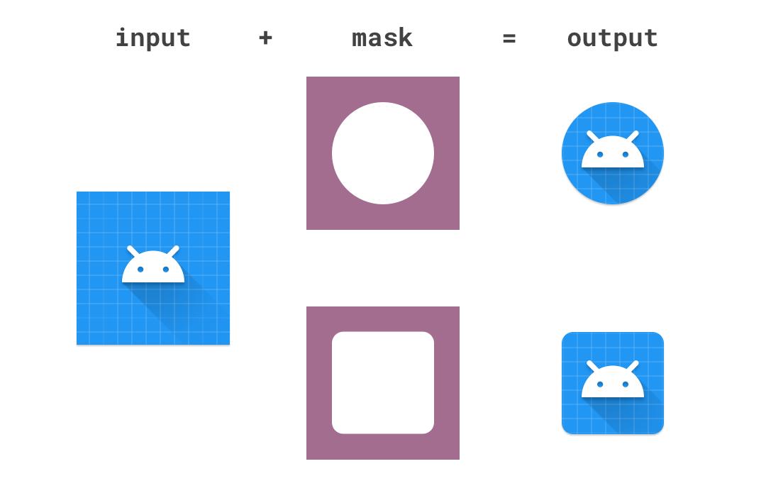 理解与设计自适应图标 —— 自适应图标入门指南