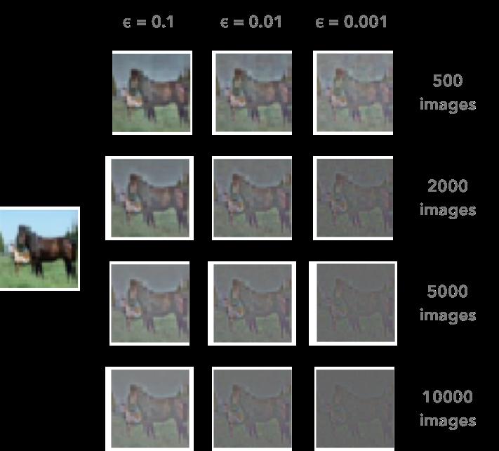 深度学习的预处理:从协方差矩阵到图像白化