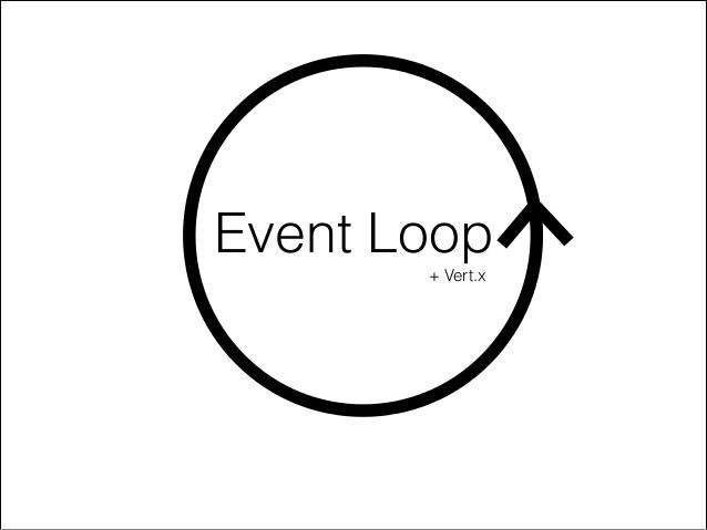 深入浏览器的事件循环 (GDD@2018)