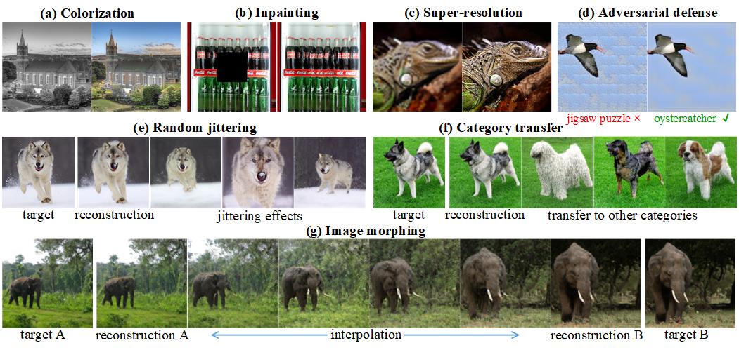 ECCV2020 Oral | Deep Generative Prior:实现通用的图像复原与编辑