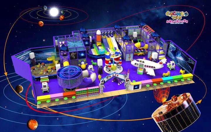 2020年儿童淘气堡乐园主题风格大盘点! 加盟资讯 游乐设备第2张