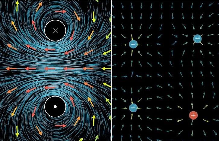 多元微积分——环量、旋度与格林、斯托克斯公式,通量、散度与高斯公式